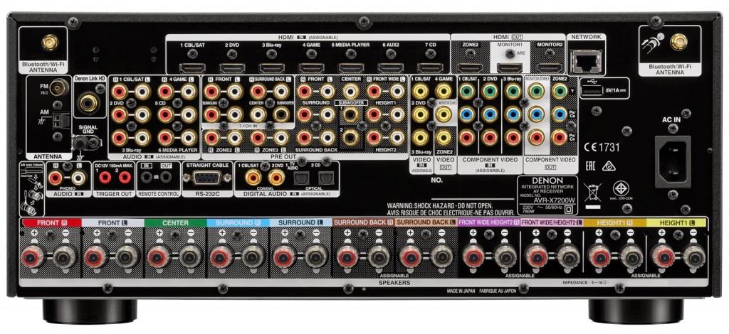 Denon AVR-X7200W(1)